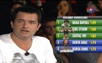 20 Ocak 2013 Yetenek Sizsiniz Türkiye Yarı Performansları İZLE