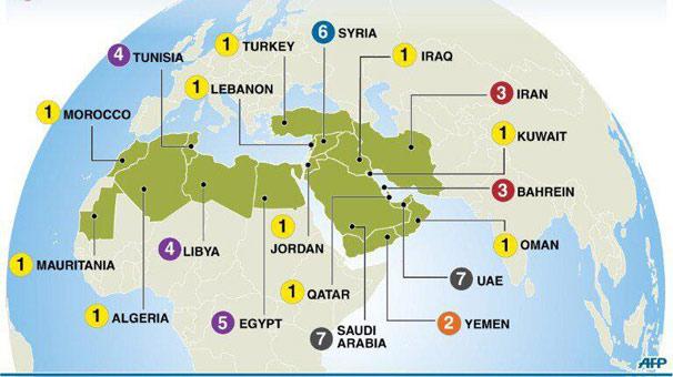 AFP Haritasında Dikkat Çeken Ayrıntı