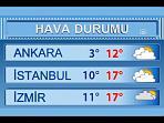 Ankara Hava Durumu  02 Şubat 2013