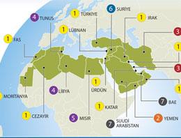 Bu Haritada Türkiyenin Ne İşi Var?