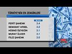 Forbes Türkiyenin En Zenginleri Listesi
